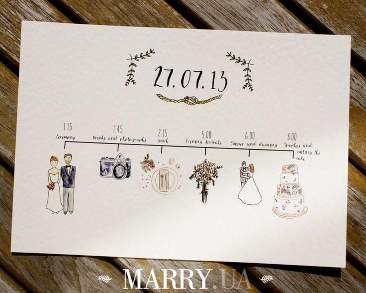 Тайминг свадебного дня